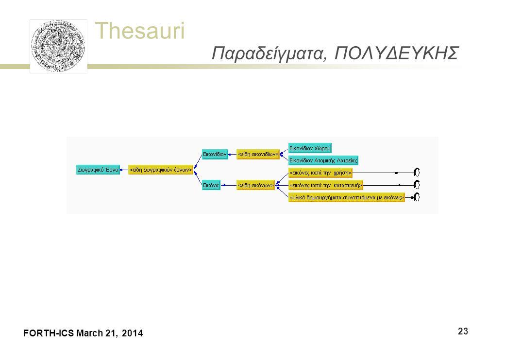 Thesauri FORTH-ICS March 21, 2014 Παραδείγματα, ΠΟΛΥΔΕΥΚΗΣ 23
