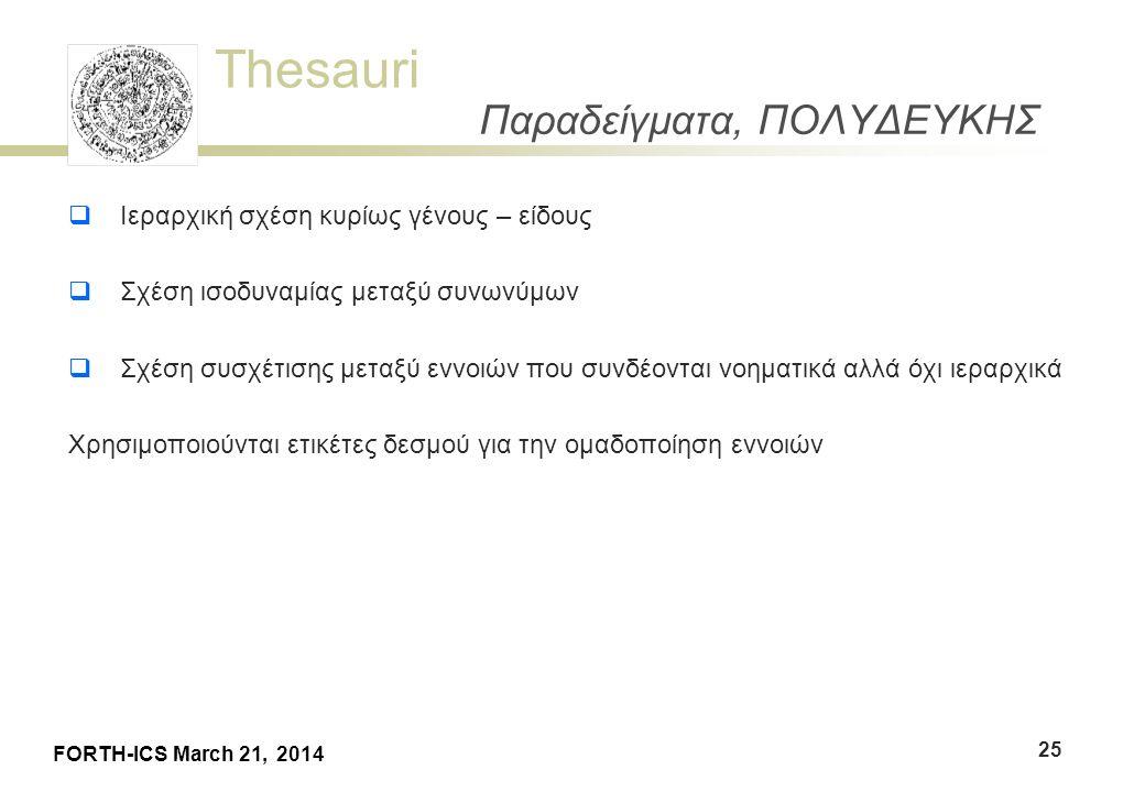 Thesauri FORTH-ICS March 21, 2014 Παραδείγματα, ΠΟΛΥΔΕΥΚΗΣ  Ιεραρχική σχέση κυρίως γένους – είδους  Σχέση ισοδυναμίας μεταξύ συνωνύμων  Σχέση συσχέ