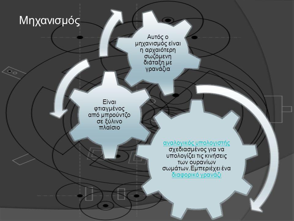 αναλογικός υπολογιστής αναλογικός υπολογιστής σχεδιασμένος για να υπολογίζει τις κινήσεις των ουρανίων σωμάτων.Εμπεριέχει ένα διαφορικό γρανάζι διαφορικό γρανάζι Είναι φτιαγμένος από μπρούντζο σε ξύλινο πλαίσιο Αυτός ο μηχανισμός είναι η αρχαιότερη σωζόμενη διάταξη με γρανάζια Μηχανισμός