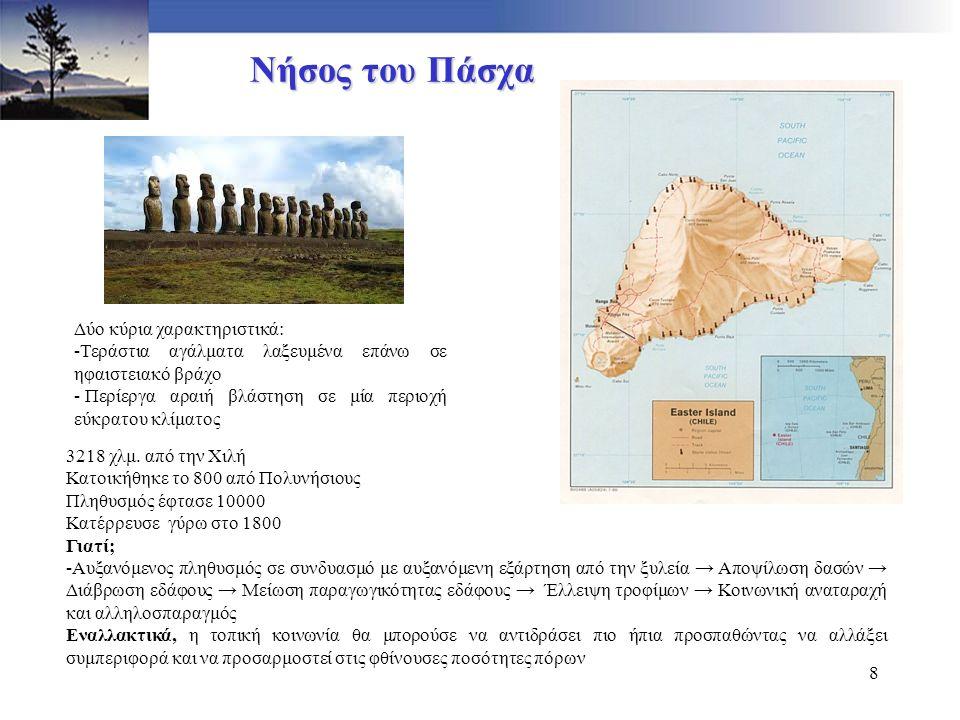 8 Νήσος του Πάσχα 3218 χλμ.