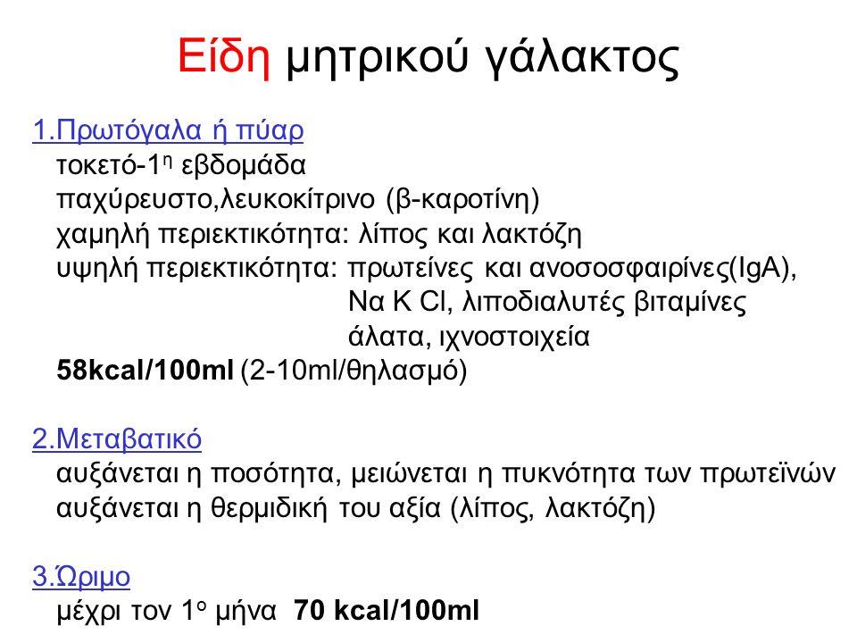 Είδη μητρικού γάλακτος 1.Πρωτόγαλα ή πύαρ τοκετό-1 η εβδομάδα παχύρευστο,λευκοκίτρινο (β-καροτίνη) χαμηλή περιεκτικότητα: λίπος και λακτόζη υψηλή περιεκτικότητα: πρωτείνες και ανοσοσφαιρίνες(IgA), Να Κ Cl, λιποδιαλυτές βιταμίνες άλατα, ιχνοστοιχεία 58kcal/100ml (2-10ml/θηλασμό) 2.Μεταβατικό αυξάνεται η ποσότητα, μειώνεται η πυκνότητα των πρωτεϊνών αυξάνεται η θερμιδική του αξία (λίπος, λακτόζη) 3.Ώριμο μέχρι τον 1 ο μήνα 70 kcal/100ml