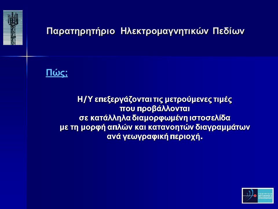 Παρατηρητήριο Ηλεκτρομαγνητικών Πεδίων Παρατηρητήριο Ηλεκτρομαγνητικών Πεδίων Η / Υ ε π εξεργάζονται τις μετρούμενες τιμές που π ροβάλλονται σε κατάλληλα διαμορφωμένη ιστοσελίδα με τη μορφή α π λών και κατανοητών διαγραμμάτων ανά γεωγραφική π εριοχή.