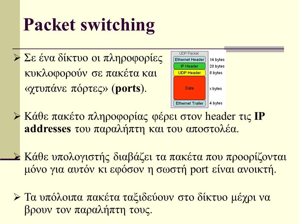 Packet switching  Σε ένα δίκτυο οι πληροφορίες κυκλοφορούν σε πακέτα και «χτυπάνε πόρτες» (ports).  Κάθε πακέτο πληροφορίας φέρει στον header τις IP