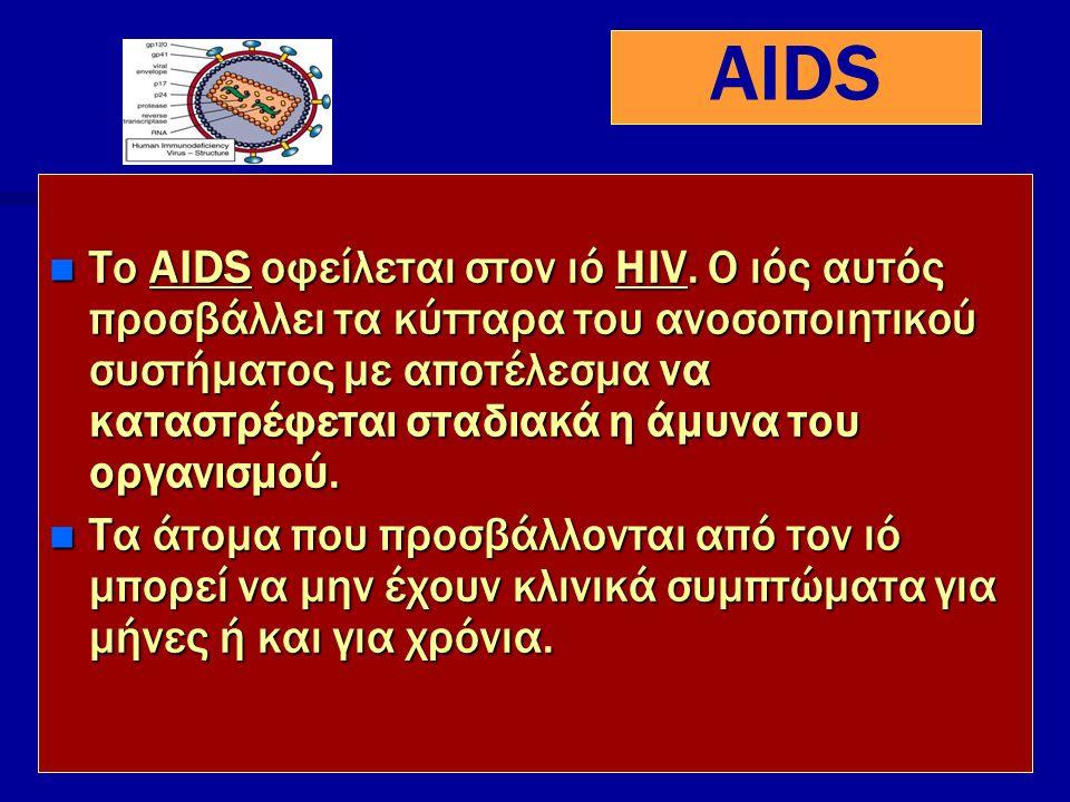 26 AIDS n Tο AIDS οφείλεται στον ιό HIV.