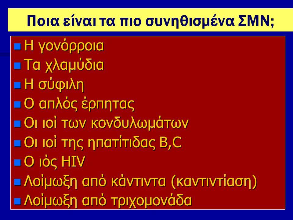 7 Ποια είναι τα πιο συνηθισμένα ΣΜΝ; n Η γονόρροια n Τα χλαμύδια n Η σύφιλη n Ο απλός έρπητας n Οι ιοί των κονδυλωμάτων n Οι ιοί της ηπατίτιδας Β,C n O ιός HIV n Λοίμωξη από κάντιντα (καντιντίαση) n Λοίμωξη από τριχομονάδα