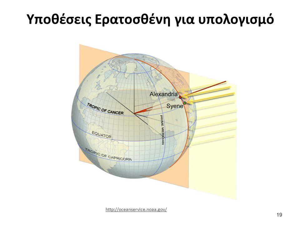 Υποθέσεις Ερατοσθένη για υπολογισμό 19 http://oceanservice.noaa.gov/