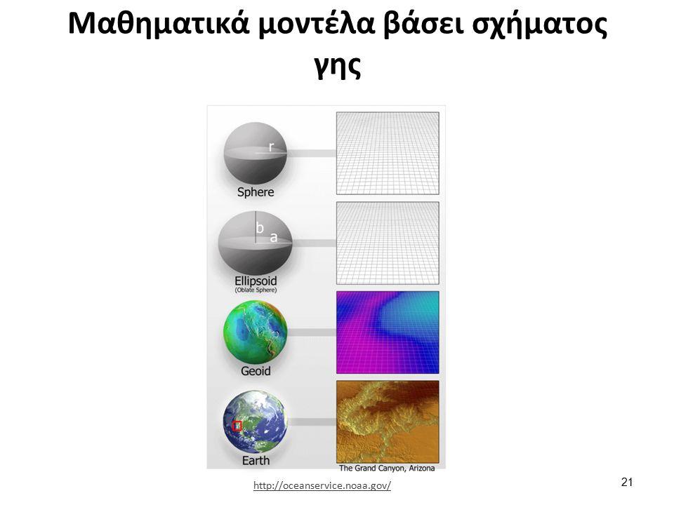Μαθηματικά μοντέλα βάσει σχήματος γης 21 http://oceanservice.noaa.gov/