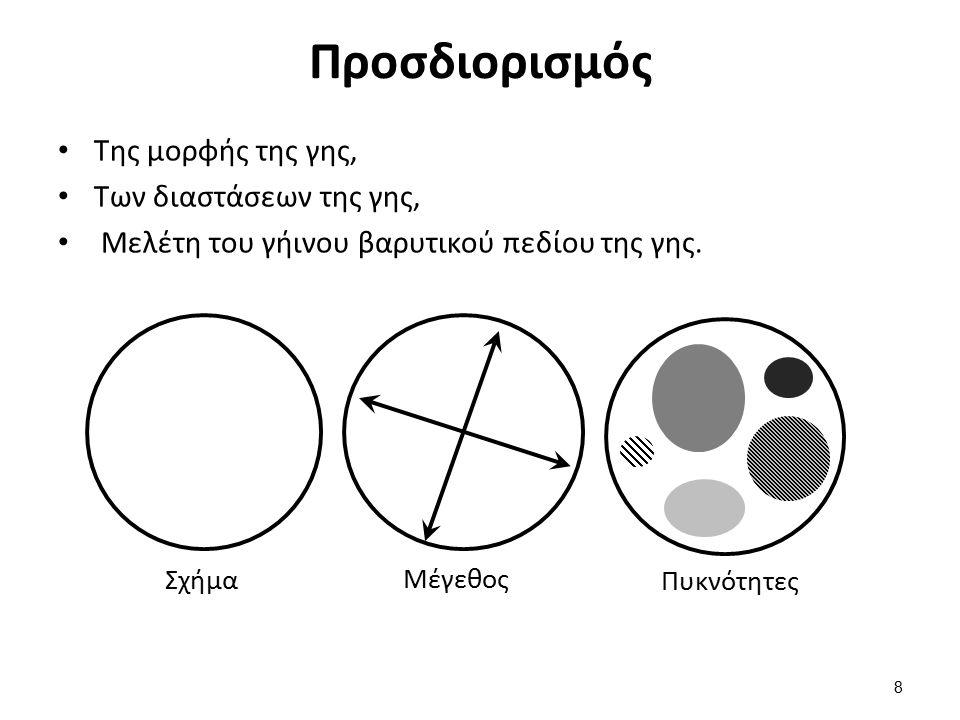 Προσδιορισμός Της μορφής της γης, Των διαστάσεων της γης, Μελέτη του γήινου βαρυτικού πεδίου της γης.