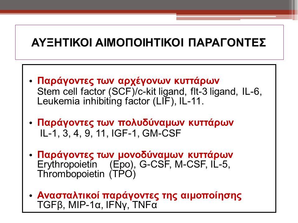 ΑΥΞΗΤΙΚΟΙ ΑΙΜΟΠΟΙΗΤΙΚΟΙ ΠΑΡΑΓΟΝΤΕΣ Παράγοντες των αρχέγονων κυττάρων Stem cell factor (SCF)/c-kit ligand, flt-3 ligand, IL-6, Leukemia inhibiting factor (LIF), IL-11.
