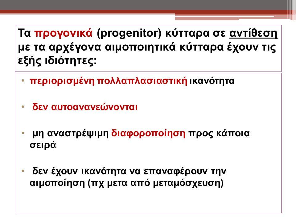 Πολυμορφοπυρήνωση Βακτηριακές Λοιμώξεις (τοξική κοκκίωση) Φλεγμονή Αγωγή με κορτικοστεροειδή Οξεία απώλεια αίματος Δηλητηριάσεις Χρονία μυελογενής λευχαιμία