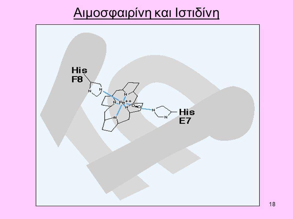 18 Αιμοσφαιρίνη και Ιστιδίνη