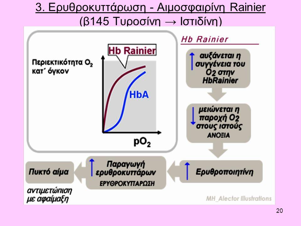 20 3. Ερυθροκυττάρωση - Αιμοσφαιρίνη Rainier (β145 Τυροσίνη → Ιστιδίνη)