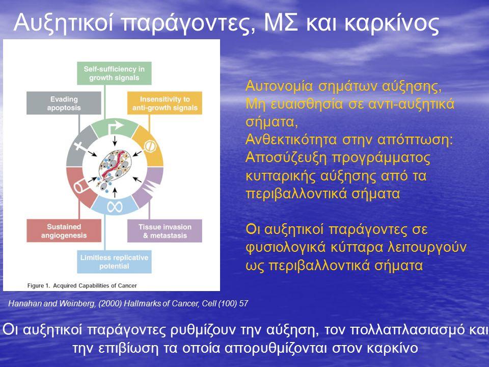 Αυτονομία σημάτων αύξησης, Μη ευαισθησία σε αντι-αυξητικά σήματα, Ανθεκτικότητα στην απόπτωση: Αποσύζευξη προγράμματος κυτταρικής αύξησης από τα περιβαλλοντικά σήματα Οι αυξητικοί παράγοντες σε φυσιολογικά κύτταρα λειτουργούν ως περιβαλλοντικά σήματα Αυξητικοί παράγοντες, ΜΣ και καρκίνος Οι αυξητικοί παράγοντες ρυθμίζουν την αύξηση, τον πολλαπλασιασμό και την επιβίωση τα οποία απορυθμίζονται στον καρκίνο Hanahan and Weinberg, (2000) Hallmarks of Cancer, Cell (100) 57