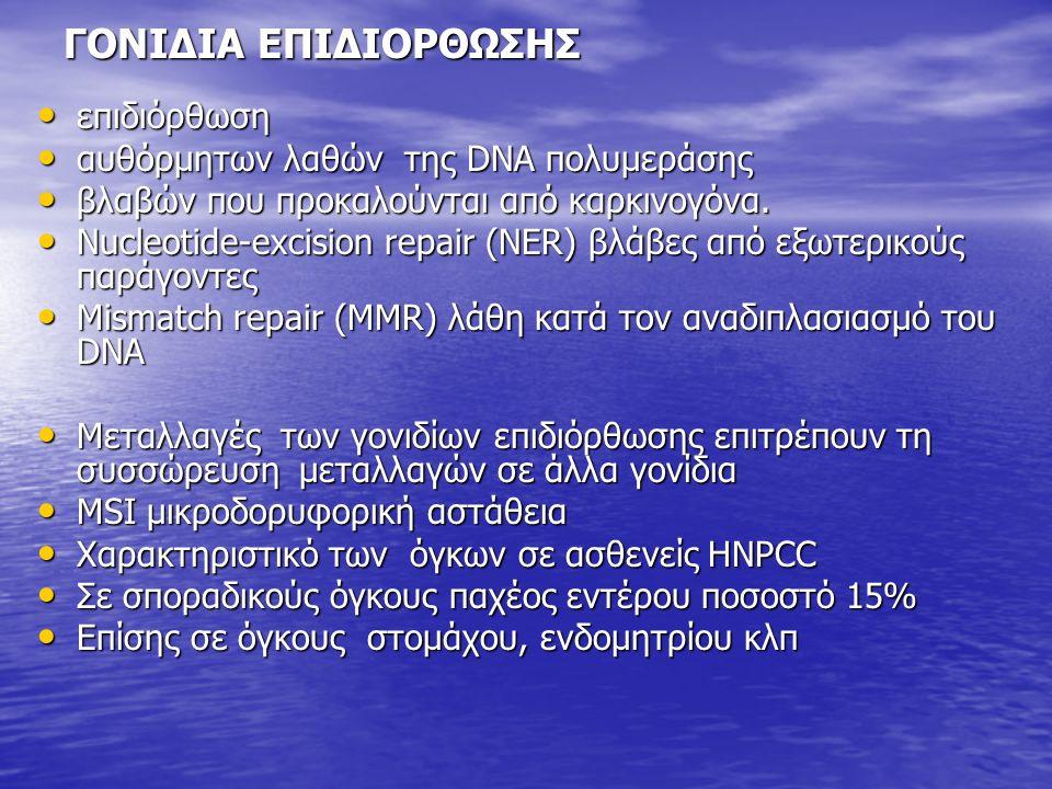 ΓΟΝΙΔΙΑ ΕΠΙΔΙΟΡΘΩΣΗΣ επιδιόρθωση επιδιόρθωση αυθόρμητων λαθών της DNA πολυμεράσης αυθόρμητων λαθών της DNA πολυμεράσης βλαβών που προκαλούνται από καρκινογόνα.