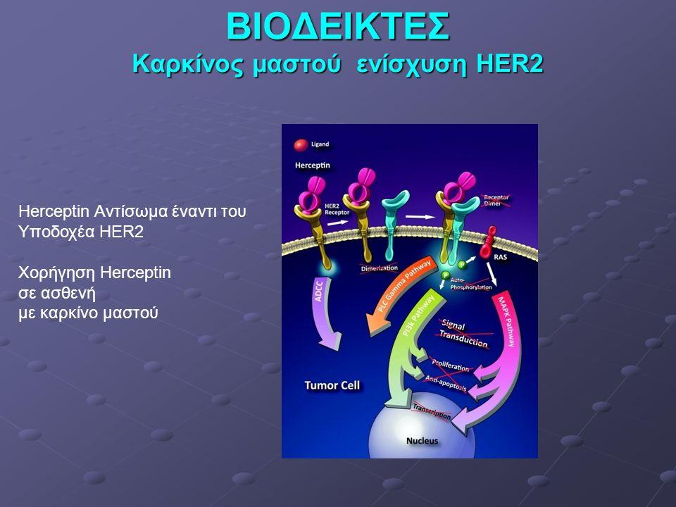 Herceptin Αντίσωμα έναντι του Υποδοχέα HER2 Χορήγηση Herceptin σε ασθενή με καρκίνο μαστού