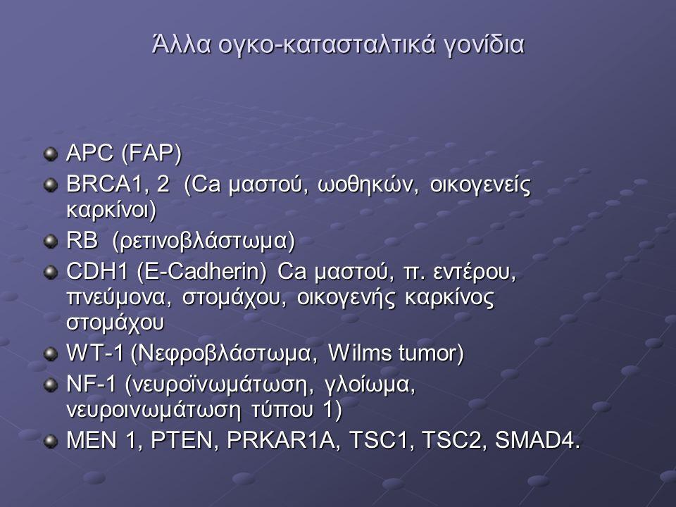 Άλλα ογκο-κατασταλτικά γονίδια APC (FAP) BRCA1, 2 (Ca μαστού, ωοθηκών, οικογενείς καρκίνοι) RB (ρετινοβλάστωμα) CDH1 (E-Cadherin) Ca μαστού, π.