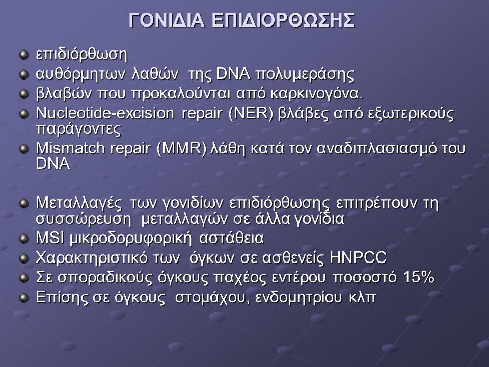 ΓΟΝΙΔΙΑ ΕΠΙΔΙΟΡΘΩΣΗΣ επιδιόρθωση αυθόρμητων λαθών της DNA πολυμεράσης βλαβών που προκαλούνται από καρκινογόνα.