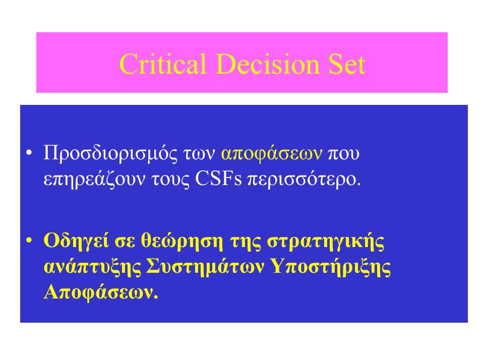 Critical Decision Set Προσδιορισμός των αποφάσεων που επηρεάζουν τους CSFs περισσότερο. Οδηγεί σε θεώρηση της στρατηγικής ανάπτυξης Συστημάτων Υποστήρ