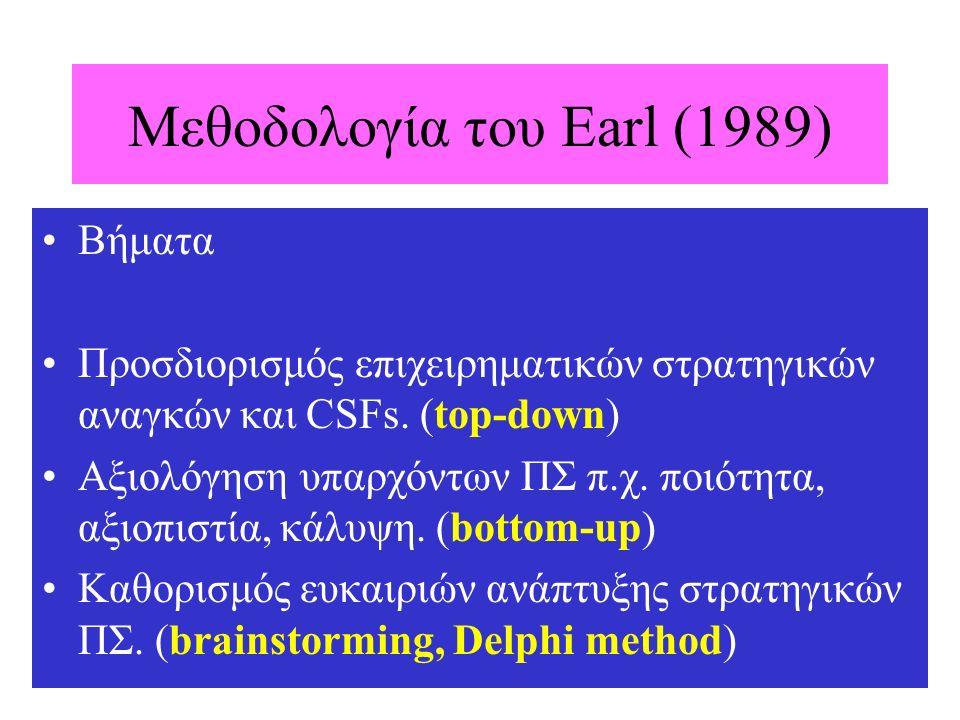 Μεθοδολογία του Earl (1989) Βήματα Προσδιορισμός επιχειρηματικών στρατηγικών αναγκών και CSFs. (top-down) Αξιολόγηση υπαρχόντων ΠΣ π.χ. ποιότητα, αξιο