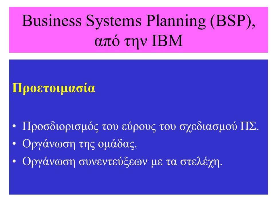 Business Systems Planning (BSP), από την IBM Προετοιμασία Προσδιορισμός του εύρους του σχεδιασμού ΠΣ. Οργάνωση της ομάδας. Οργάνωση συνεντεύξεων με τα