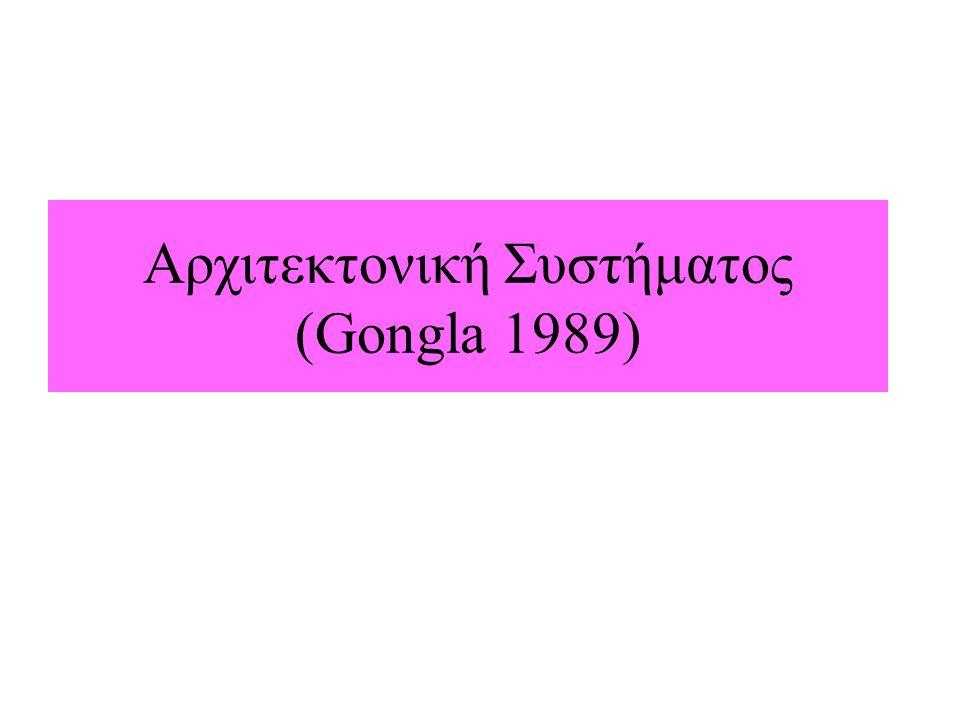 Αρχιτεκτονική Συστήματος (Gongla 1989)