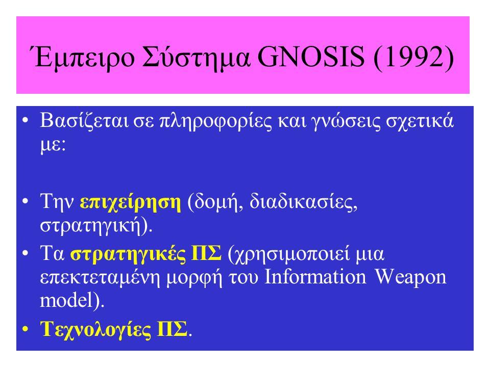Έμπειρο Σύστημα GNOSIS (1992) Βασίζεται σε πληροφορίες και γνώσεις σχετικά με: Την επιχείρηση (δομή, διαδικασίες, στρατηγική). Τα στρατηγικές ΠΣ (χρησ