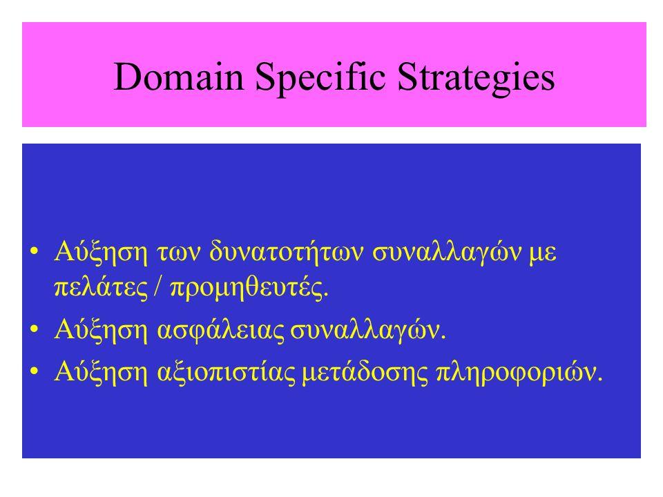 Domain Specific Strategies Αύξηση των δυνατοτήτων συναλλαγών με πελάτες / προμηθευτές. Αύξηση ασφάλειας συναλλαγών. Αύξηση αξιοπιστίας μετάδοσης πληρο