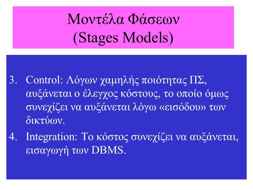 Μοντέλα Φάσεων (Stages Models) 5.Data Administration: Συνεχίζεται ο έλεγχος κόστους, ανάπτυξη συστημάτων με αναμενόμενο μεγάλο όφελος για την επιχείρηση.