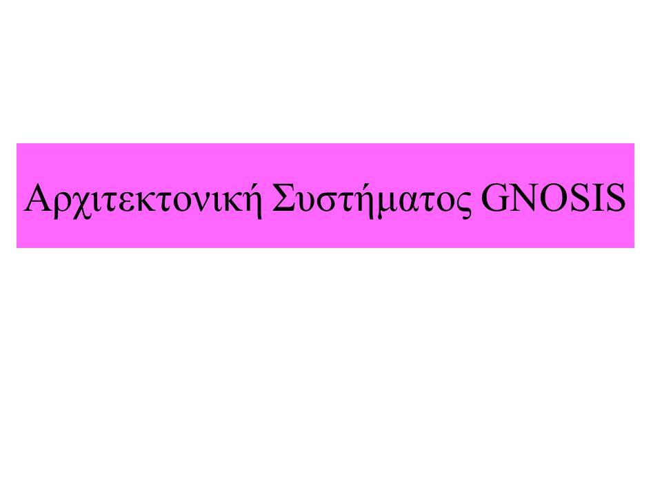 Αρχιτεκτονική Συστήματος GNOSIS