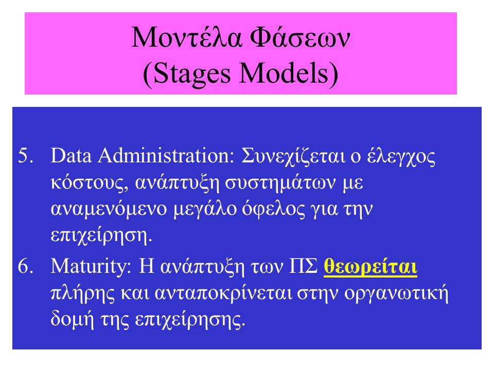 Μοντέλα Φάσεων (Stages Models) 5.Data Administration: Συνεχίζεται ο έλεγχος κόστους, ανάπτυξη συστημάτων με αναμενόμενο μεγάλο όφελος για την επιχείρη