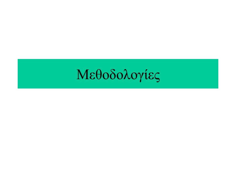 Σύστημα Βάσης Δεδομένων (Mensah 1989) Η Βάση Δεδομένων περιέχει πληροφορίες και τεκμηρίωση σχετικά με καινοτομικές εφαρμογές ΠΣ που αναπτύχθηκαν από ανταγωνιστικές επιχειρήσεις και προμηθευτές συστημάτων πληροφορικής.