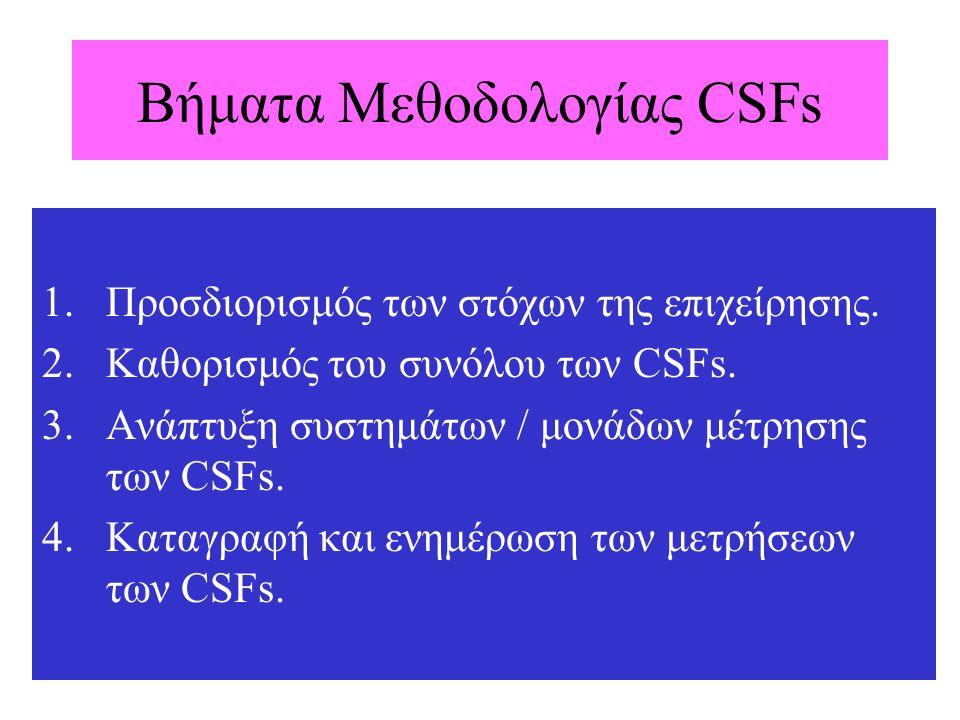 Βήματα Μεθοδολογίας CSFs 1.Προσδιορισμός των στόχων της επιχείρησης. 2.Καθορισμός του συνόλου των CSFs. 3.Ανάπτυξη συστημάτων / μονάδων μέτρησης των C
