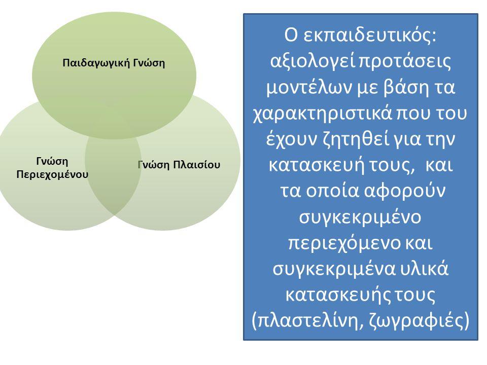 Παιδαγωγική Γνώση Γνώση Πλαισίου Γνώση Περιεχομένου Ο εκπαιδευτικός: αξιολογεί προτάσεις μοντέλων με βάση τα χαρακτηριστικά που του έχουν ζητηθεί για την κατασκευή τους, και τα οποία αφορούν συγκεκριμένο περιεχόμενο και συγκεκριμένα υλικά κατασκευής τους (πλαστελίνη, ζωγραφιές)