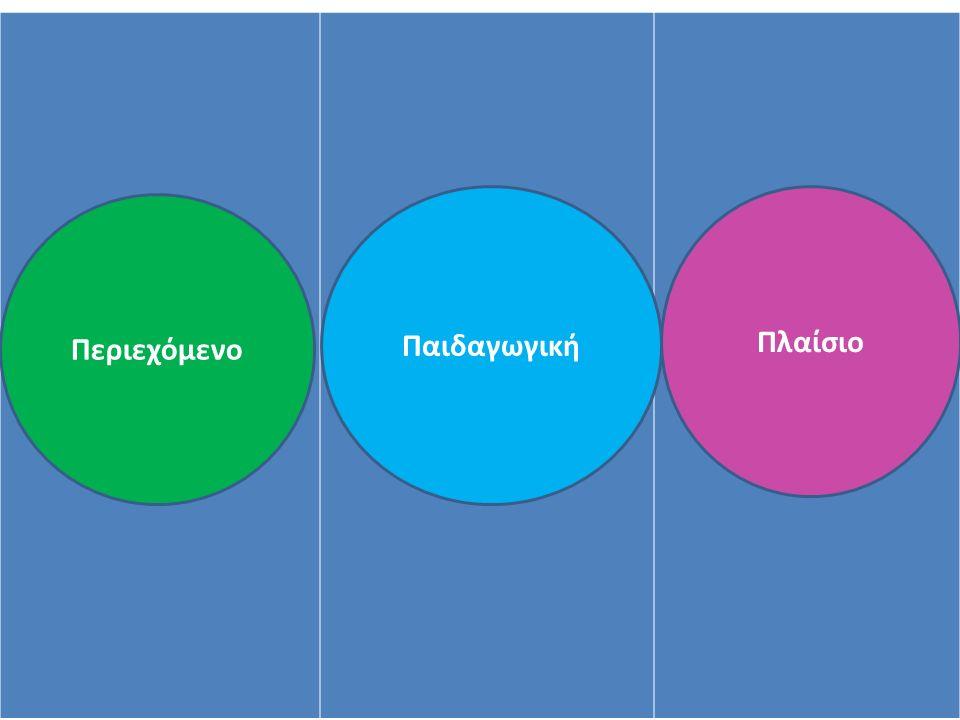 Δραστηριότητα Σφαίρες Γνώσης Παραδείγματα από την διδασκαλία της Ν-ΕΤ στο δημοτικό σχολείο ΠεριεχόμενοΑντικείμενα μακροκλίμακας
