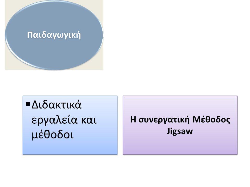 Η συνεργατική Μέθοδος Jigsaw «παιχνίδι συναρμολόγησης κομματιών»