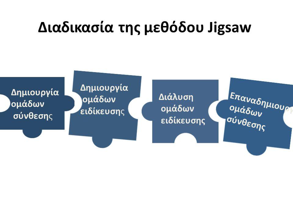 Διαδικασία της μεθόδου Jigsaw Δημιουργία ομάδων ειδίκευσης Δημιουργία oμάδων σύνθεσης Διάλυση ομάδων ειδίκευσης Επαναδημιουργία ομάδων σύνθεσης