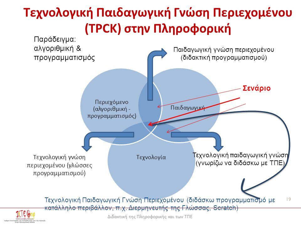 Διδακτική της Πληροφορικής και των ΤΠΕ Τεχνολογική Παιδαγωγική Γνώση Περιεχομένου (TPCK) στην Πληροφορική Τεχνολογία Παιδαγωγική Περιεχόμενο (αλγοριθμική - προγραμματισμός) Παιδαγωγική γνώση π εριεχομένου ( διδακτική π ρογραμματισμού ) Τεχνολογική γνώση περιεχομένου (γλώσσες προγραμματισμού) Τεχνολογική π αιδαγωγική γνώση ( γνωρίζω να διδάσκω με ΤΠΕ ) Τεχνολογική Παιδαγωγική Γνώση Περιεχομένου (διδάσκω προγραμματισμό με κατάλληλο περιβάλλον, π.χ.