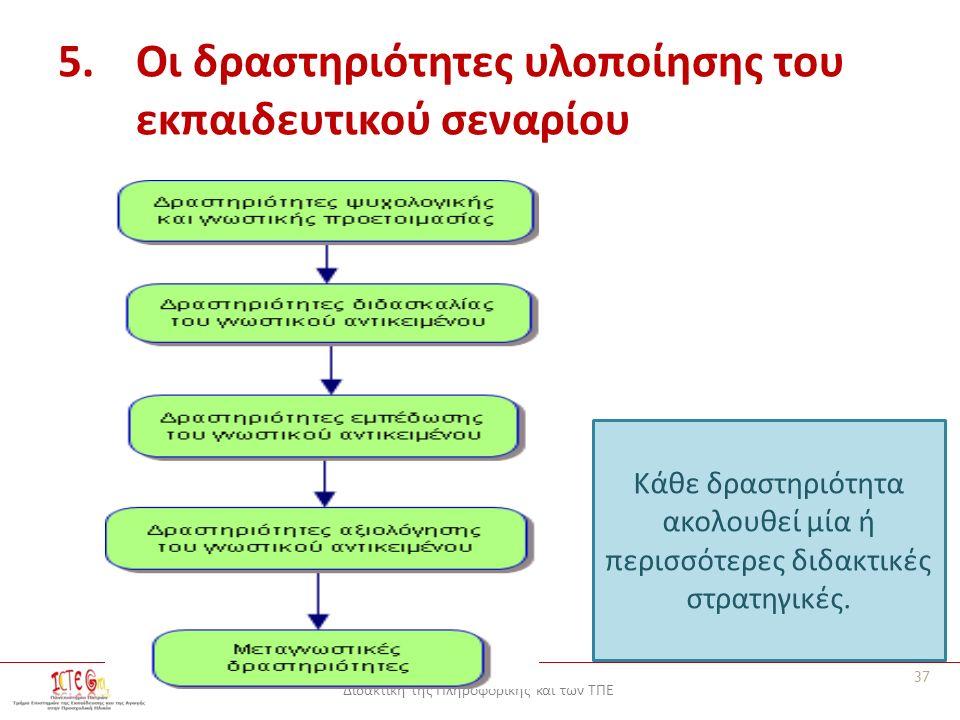 Διδακτική της Πληροφορικής και των ΤΠΕ 5.Οι δραστηριότητες υλοποίησης του εκπαιδευτικού σεναρίου Κάθε δραστηριότητα ακολουθεί μία ή περισσότερες διδακτικές στρατηγικές.