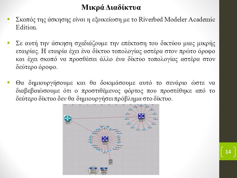 14 Μικρά Διαδίκτυα  Σκοπός της άσκησης είναι η εξοικείωση με το Riverbed Modeler Academic Edition.  Σε αυτή την άσκηση σχεδιάζουμε την επέκταση του