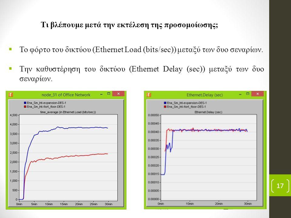 17 Τι βλέπουμε μετά την εκτέλεση της προσομοίωσης;  Το φόρτο του δικτύου (Ethernet Load (bits/sec)) μεταξύ των δυο σεναρίων.  Την καθυστέρηση του δι