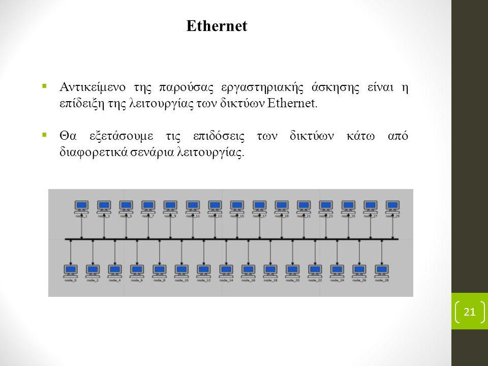 21 Ethernet  Αντικείμενο της παρούσας εργαστηριακής άσκησης είναι η επίδειξη της λειτουργίας των δικτύων Ethernet.  Θα εξετάσoυμε τις επιδόσεις των