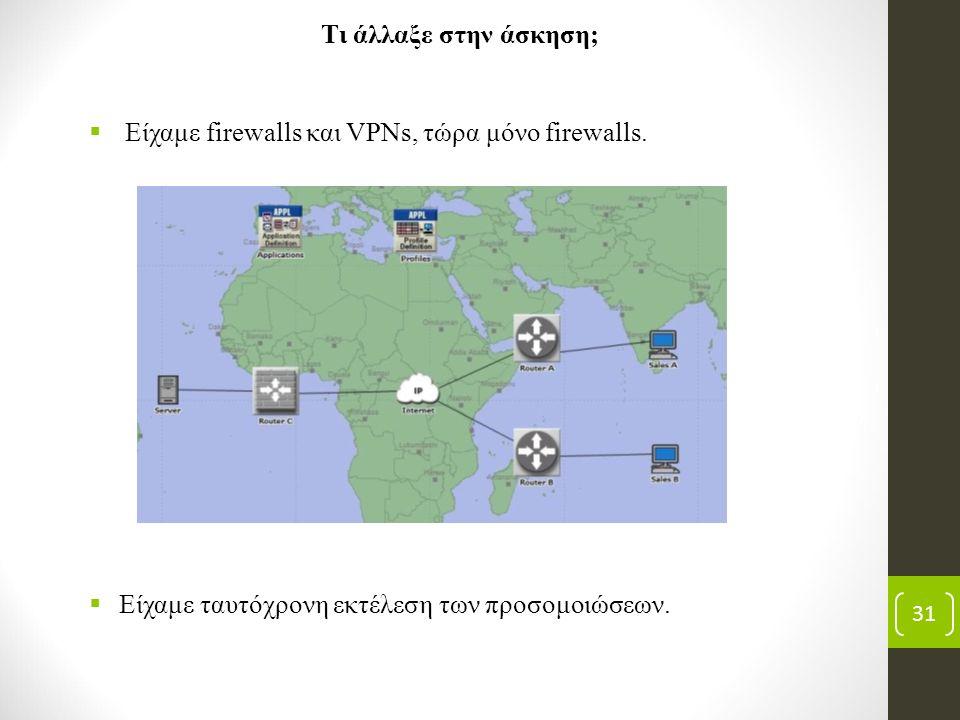 31 Τι άλλαξε στην άσκηση;  Είχαμε firewalls και VPNs, τώρα μόνο firewalls.  Είχαμε ταυτόχρονη εκτέλεση των προσομοιώσεων.