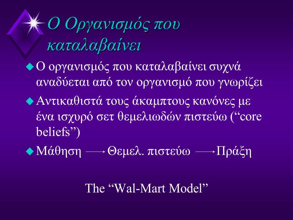 O Οργανισμός που καταλαβαίνει u Ο οργανισμός που καταλαβαίνει συχνά αναδύεται από τον οργανισμό που γνωρίζει u Αντικαθιστά τους άκαμπτους κανόνες με έ