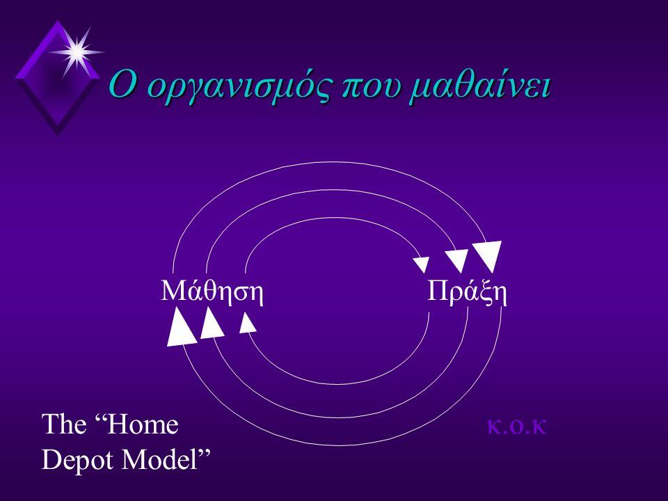 """Ο οργανισμός που μαθαίνει Μάθηση Πράξη κ.ο.κThe """"Home Depot Model"""""""
