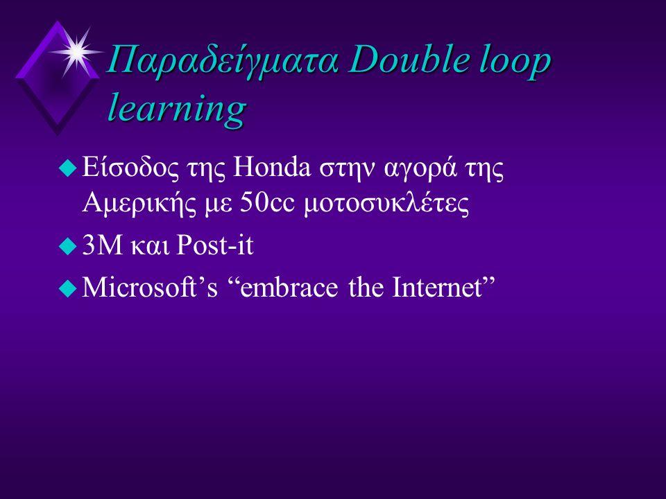 """Παραδείγματα Double loop learning u Είσοδος της Honda στην αγορά της Αμερικής με 50cc μοτοσυκλέτες u 3Μ και Post-it u Microsoft's """"embrace the Interne"""
