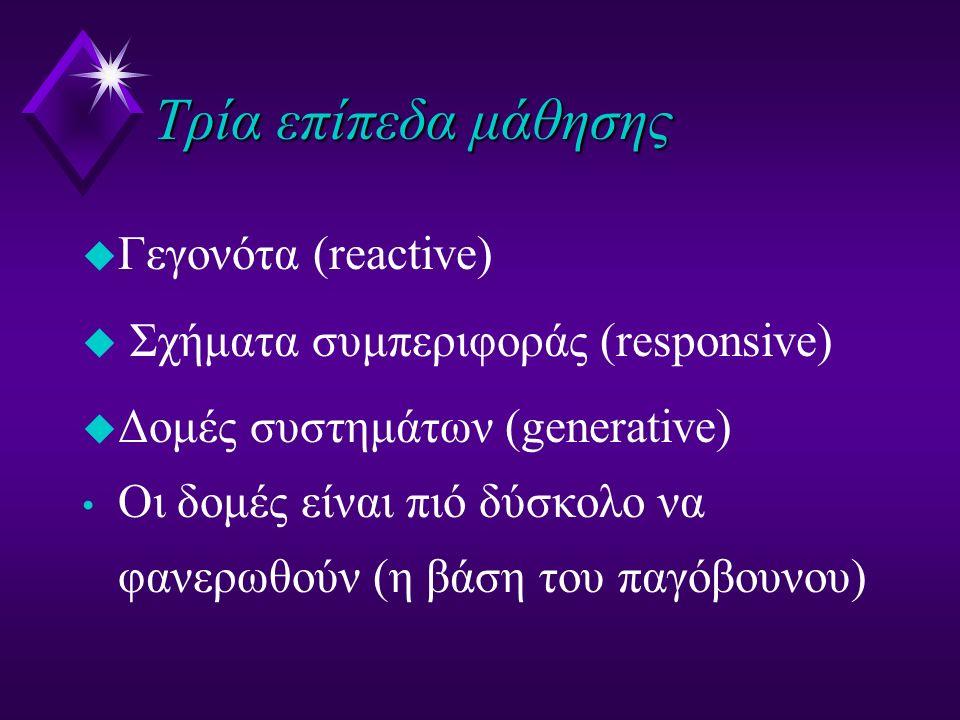 Τρία επίπεδα μάθησης u Γεγονότα (reactive) u Σχήματα συμπεριφοράς (responsive) u Δομές συστημάτων (generative) Οι δομές είναι πιό δύσκολο να φανερωθού