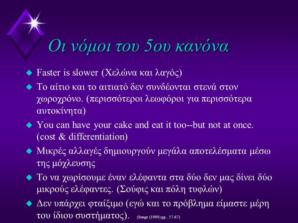 Oι νόμοι του 5ου κανόνα u Faster is slower (Χελώνα και λαγός) u Το αίτιο και το αιτιατό δεν συνδέονται στενά στον χωροχρόνο. (περισσότεροι λεωφόροι γι