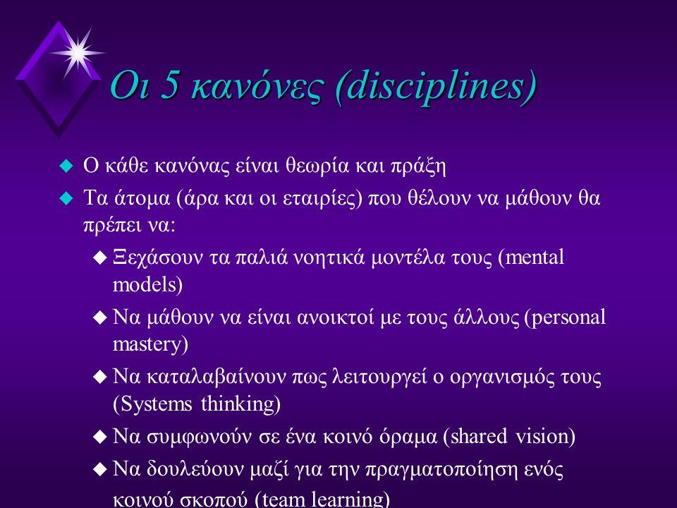 Οι 5 κανόνες (disciplines) u O κάθε κανόνας είναι θεωρία και πράξη u Τα άτομα (άρα και οι εταιρίες) που θέλουν να μάθουν θα πρέπει να: u Ξεχάσουν τα π