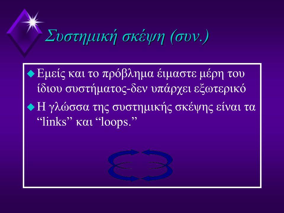 """Συστημική σκέψη (συν.) u Εμείς και το πρόβλημα έιμαστε μέρη του ίδιου συστήματος-δεν υπάρχει εξωτερικό u Η γλώσσα της συστημικής σκέψης είναι τα """"link"""