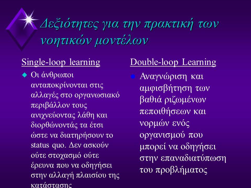 Δεξιότητες για την πρακτική των νοητικών μοντέλων Single-loop learning u Οι άνθρωποι ανταποκρίνονται στις αλλαγές στο οργανωσιακό περιβάλλον τους ανιχ